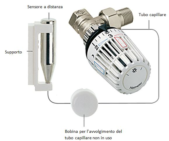 Hydronic distribution systems by imi hydronic engineering for Funzionamento valvole termostatiche
